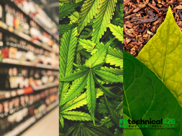 Only Time Will Tell Us Who Has Made The Better Move In The Cannabis Sector……Big Alcohol or Big Tobacco